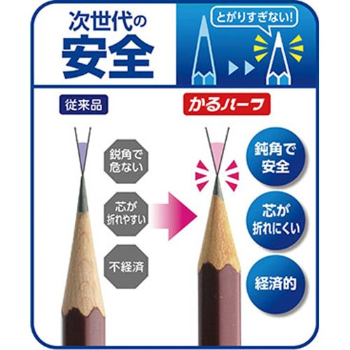 ソニック 手動鉛筆削り かるハーフ スケルトン クリアピンク 1個
