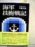 海軍技術戦記 (1976年)