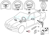BMW純正セットUnif。ロック。Syst。w/EWS Ctrlユニット(コード)