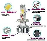 キャラバン E25 H17.12~ LEDヘッドライト H4 Hi/Lo H/L 切り替え式 面発光 COB --w