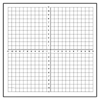 Geyer Instructional Products 503008 1 Square Numbered Axis Static Cling Graph [並行輸入品]