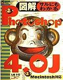 図解サルにもわかる Photoshop4.0J (HyperBook for Personal Computer)