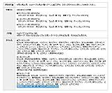 RIZAP ライザップ MUSCLE(プロテイン) 全3種類×10包(計30回分)