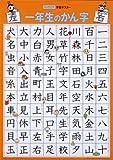 一年生のかん字 くもんの学習ポスター ([教育用品])