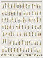壁掛けビールの99瓶 99 BOTTLES OF CRAFT BEER ON THE WALL silk fabric poster シルクファブリックポスター 80cm x 60cm