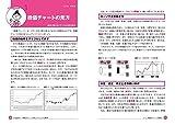 実戦相場で勝つ! 株価チャート攻略ガイド (ずっと使えるテクニカル分析事典) 画像