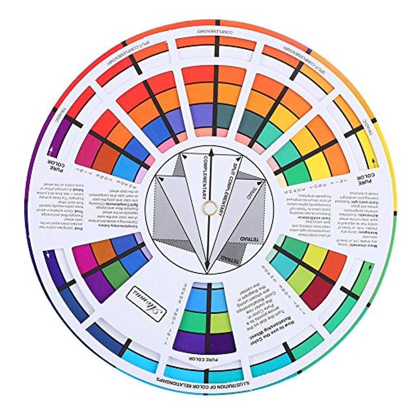 終わり設計図変化インクカラーホイール 顔料カラーホイール