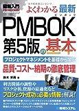 図解入門よくわかる最新PMBOK第5版の基本 (How‐nual Visual Guide Book)