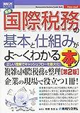 図解入門ビジネス最新国際税務の基本と仕組みがよ~くわかる本[第2版] (Shuwasystem Business Guide Book)