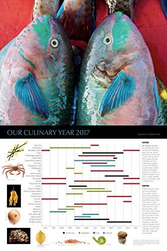 Modernist Cuisine 2017 Calendar