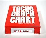 小芝記録紙 ( KOSHIBA ) チャート紙 【7日用】 140Km/h 10組入リ KM-7-140