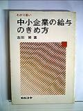わかり易い中小企業の給与のきめ方 (1960年) (中小企業労務管理シリーズ〈第1〉)