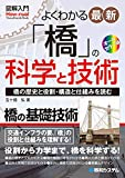 橋梁工学、橋梁設計