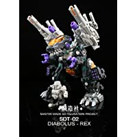Master Made SDT-02 Diabolus-REX Q版 [並行輸入品]