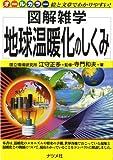 地球温暖化のしくみ (図解雑学)