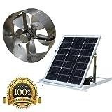 ECO-WORTHY 排気扇 換気扇 換気扇 ソーラーパネル付属 電力節約 29W発電 5M配線付属