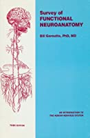 Survey of Functional Neuroanatomy