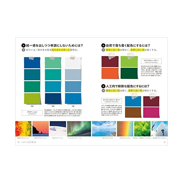 なるほどデザイン〈目で見て楽しむ新しいデザイ...の紹介画像11