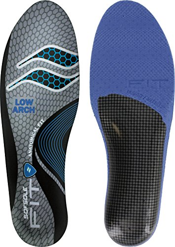 SOFSOLE(ソフソール) 男女兼用 インソール FIT2(フィット2) ローアーチ(偏平足) 取替タイプ