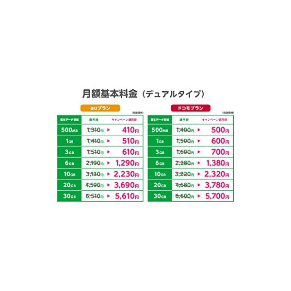 mineo エントリーパッケージ au/ドコモ...の紹介画像3