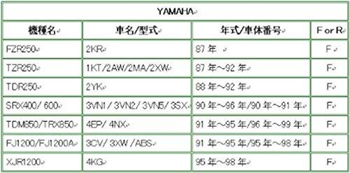 (トクトヨ)Tokutoyo TRX/TDM850、XJR1200/FJ1200ブレーキパッド 前 T123