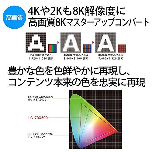 SHARP(シャープ)『AQUOS8K液晶テレビX500ライン(LC-70X500)』