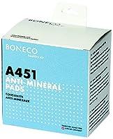 ボネコアンチライムスケールパッドA451