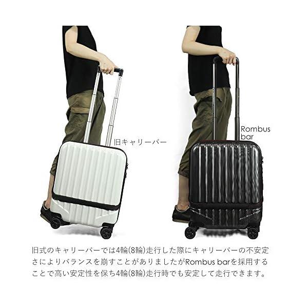スーツケース 機内持込 軽量 フロントオープン...の紹介画像4