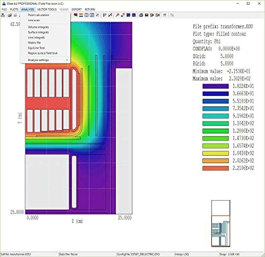 絶縁する離婚水陸両用[有限要素法電磁界解析ソフト] 静電場解析キット Basic for Windows