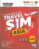 中国本土大陸全域+香港+台湾 4G プリペイド SIMカード データ定額 4GB/8日 出張 旅行 Ture TRAVEL SIM ASIA 日本も使える!