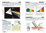 最短合格! 色彩検定2・3級テキスト&問題集 画像