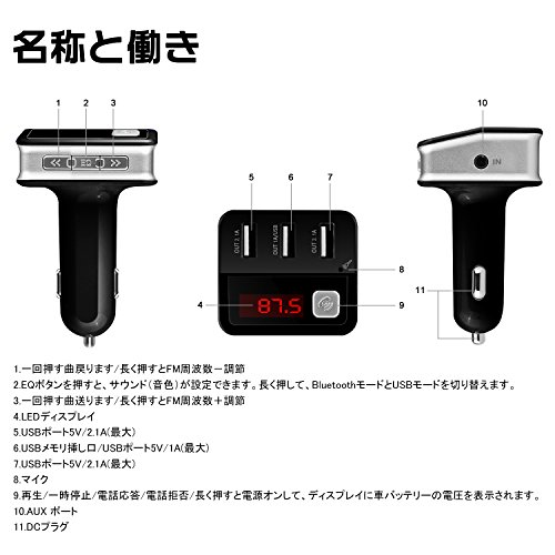 Bluetooth FMトランスミッター Otium 高音質 音楽放送再生 車載用 Bluetoothレシーバー シガーソケット  USB充電ポート カーチャージャー ハンズフリー通話 電圧測定機能 FM transmitter ブラック