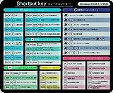 マウスパッド ショートカットキー 一覧 Windows10/8.1/7対応 便利なショートカットキー