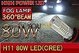 アウディ TT H18~ 8J [YOUCM] H8/H11 LEDフォグランプ 6000K 80W 車検対応 2個セット & キャンセラー2個