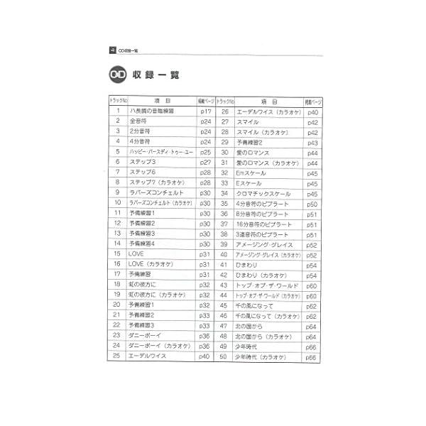 SUZUKI スズキ START! クロマチッ...の紹介画像4