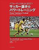 パフォーマンス向上に役立つ サッカー選手のパワートレーニング