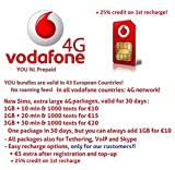 Vodafone NL | 4G/LTE Europe Prepaid SIM | free 4G data Roaming in: 31 countries (EU + EEA) | Tethering, VoIP, Skype available | 3 in 1 Sim Card (?0 + 25% on 1st recharge)