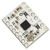 低電圧ステッピングモータドライバDRV8834