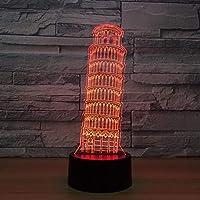 Sykdybz ピサの塔 3Dナイトライト ホログラム LEDライト USB装飾 トーレペンダント Di Pisa テーブルランプ ホームデコ 友人 子供へのギフト