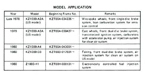 サ-ビスマニュアル  KZ1000 1006-06
