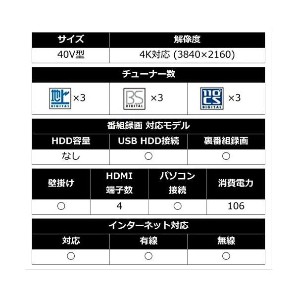 シャープ 40V型 4K対応液晶テレビ AQU...の紹介画像9
