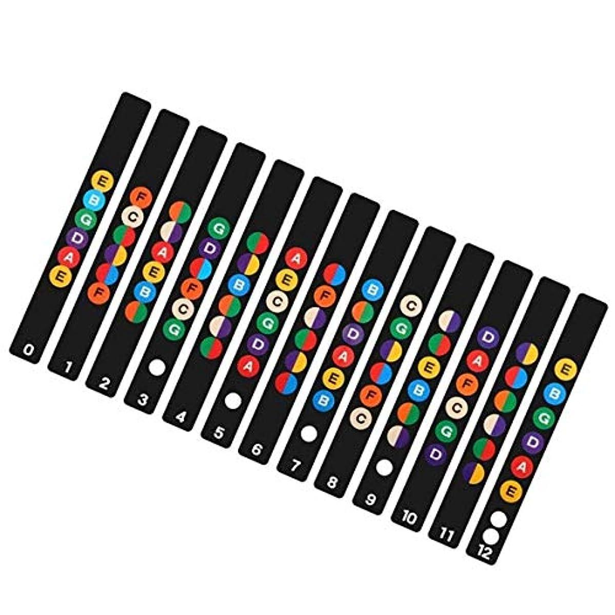 暗殺コピー囲むギターミュージカルスケールステッカーGuitar Neck Fretboard Note MapフレットステッカーLables Decals Learn Fingerboard 便利
