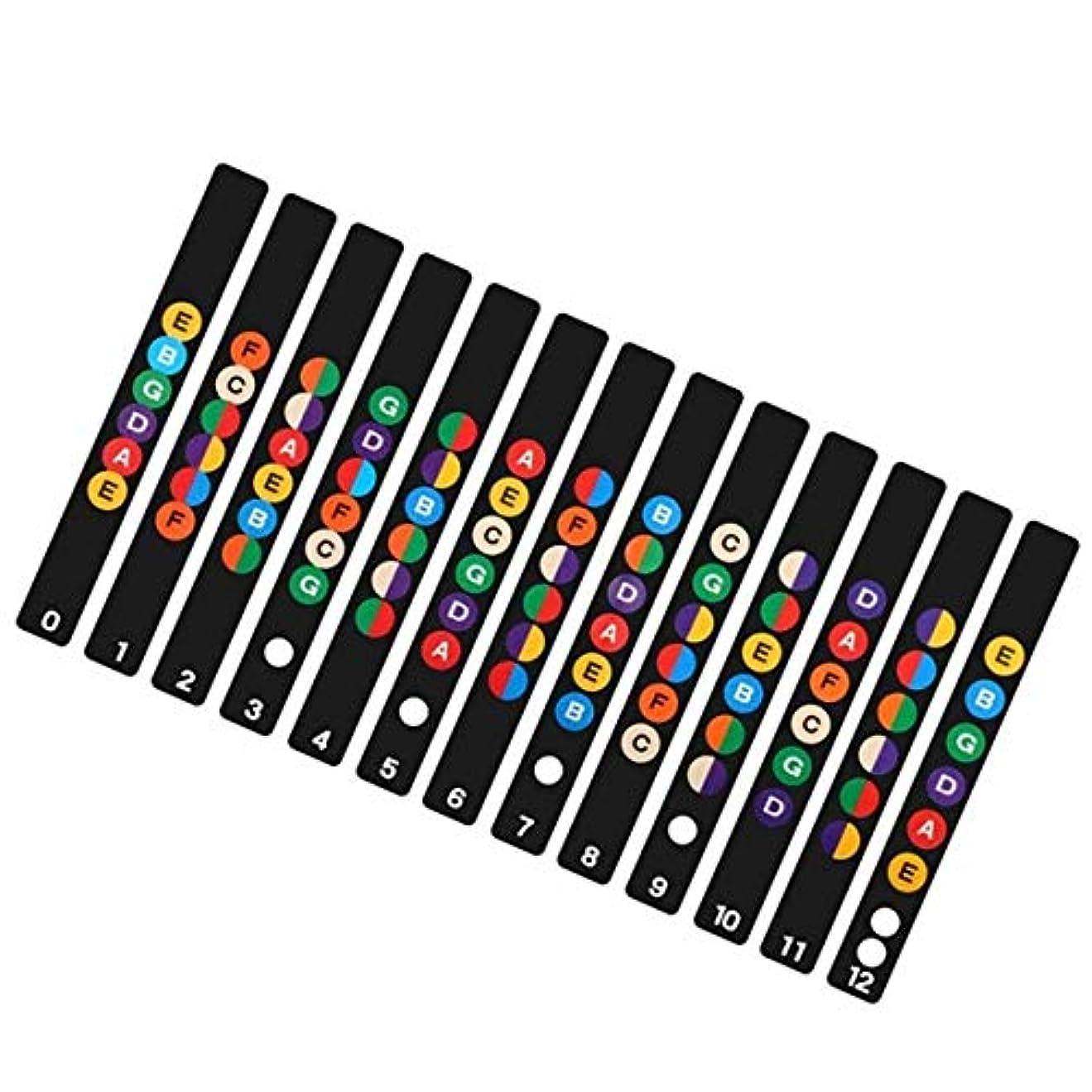 とげ葡萄脚本ギターミュージカルスケールステッカーGuitar Neck Fretboard Note MapフレットステッカーLables Decals Learn Fingerboard 便利