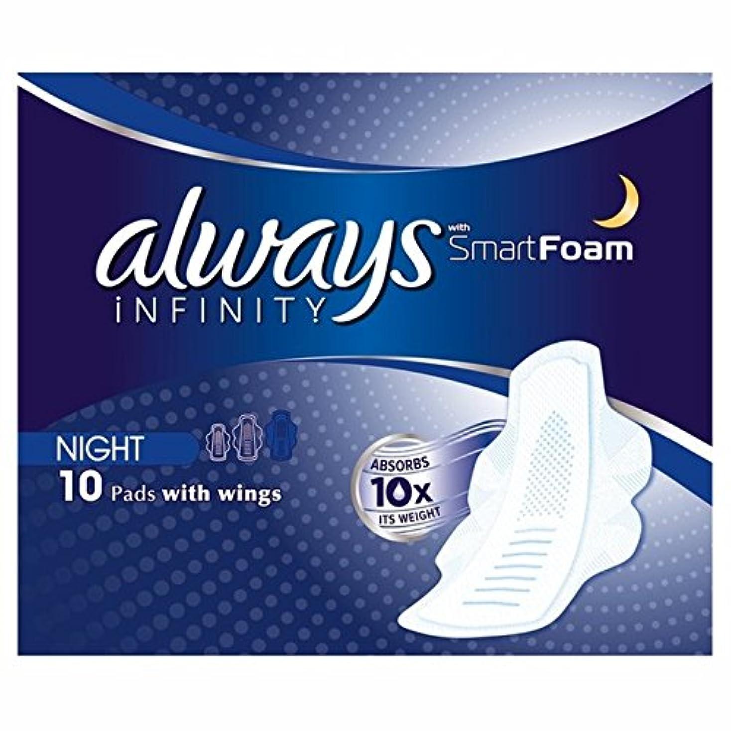 付録出撃者ドキドキパックあたりの翼10と常に無限の夜生理用ナプキン x4 - Always Infinity Night Sanitary Towels with Wings 10 per pack (Pack of 4) [並行輸入品]