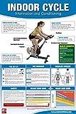 インドアサイクルポスター/チャート、Spinningチャート、� ...