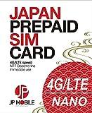 プリペイドSIMカード/4.0GB高速インターネット31日間/LTE高速体感4.0GB/docomo LTEデータ通信/格安プリペードSIM/micro アダプター付