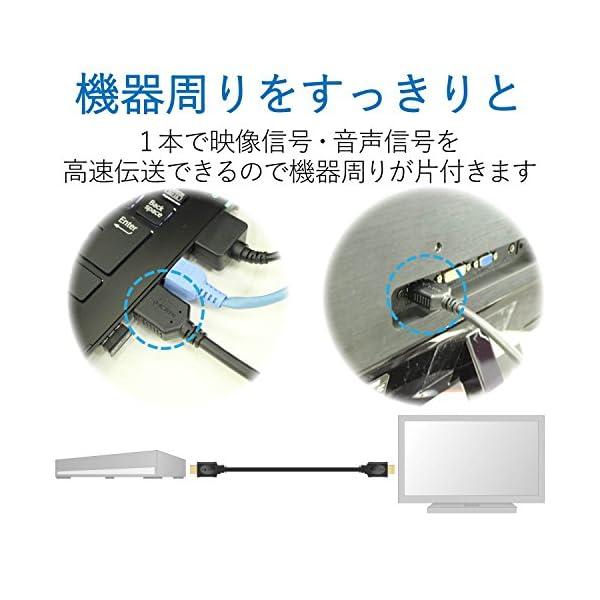 エレコム HDMIケーブル ハイスピード 2....の紹介画像2