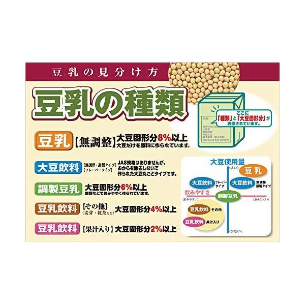 マルサン 有機豆乳無調整 1000ml×6本の紹介画像4