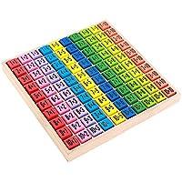 Tuersuer 早期子供用 おもちゃ 1-100 デジタル算術 マルチプリケーションテーブル 99パズル 木製おもちゃ (カラフル)