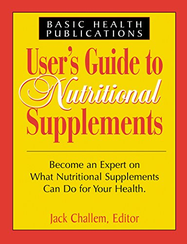 a discussion of the most popular nutritional supplements A recent survey of over 10,000 people who use dietary supplements shows the most popular dietary supplement to be fish oil, followed by multivitamins, coq10, vitamin d, b vitamins, magnesium, calcium, probiotics and vitamin c the order is similar to that of last year's survey, with exception of magnesium overtaking calcium.